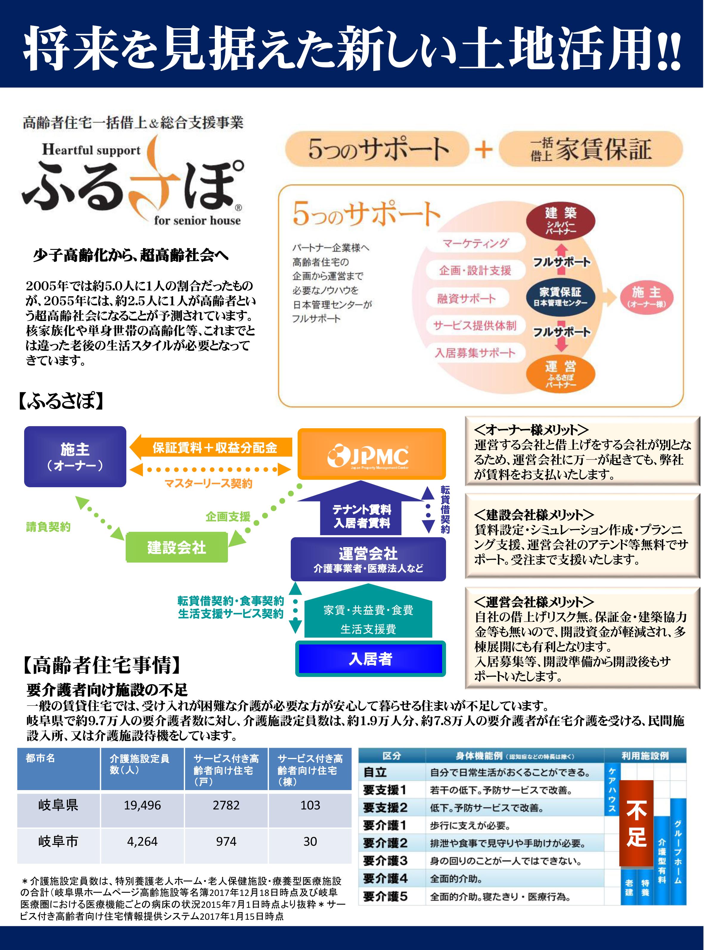 管理 センター 株式 会社 日本